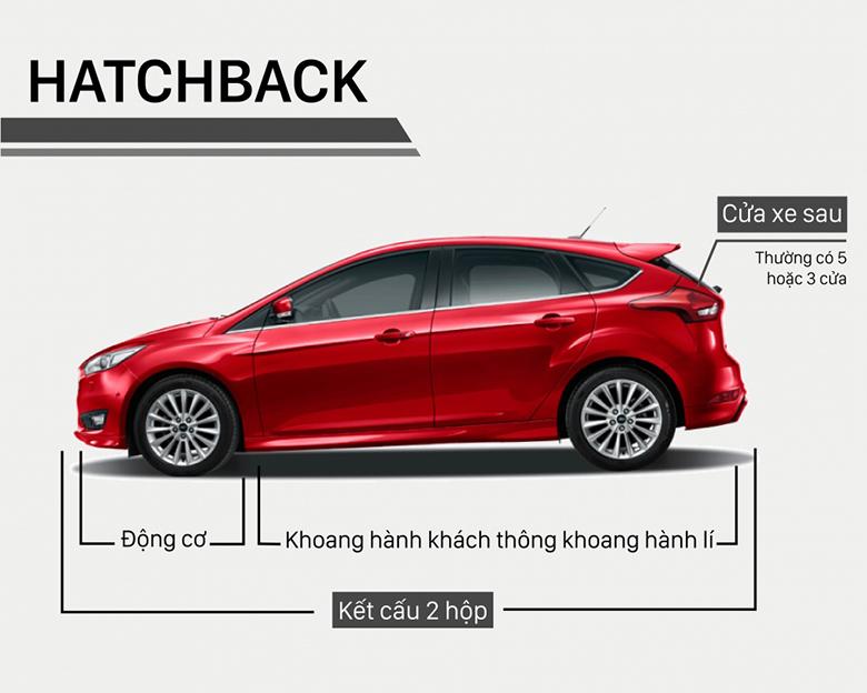 Dong-xe-Hatchback-1.jpg