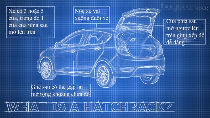 Dong-xe-Hatchback-2.jpg